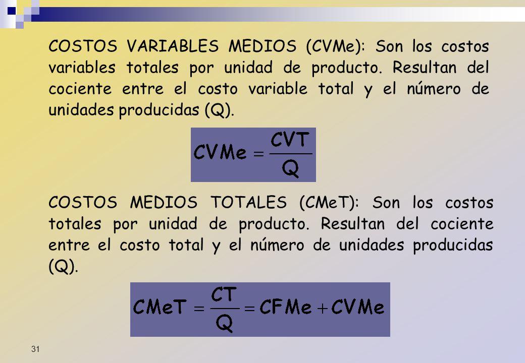 COSTOS VARIABLES MEDIOS (CVMe): Son los costos variables totales por unidad de producto. Resultan del cociente entre el costo variable total y el número de unidades producidas (Q).