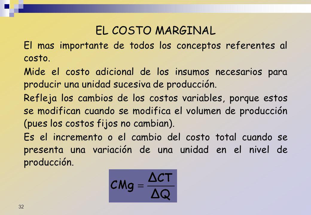 EL COSTO MARGINAL El mas importante de todos los conceptos referentes al costo.