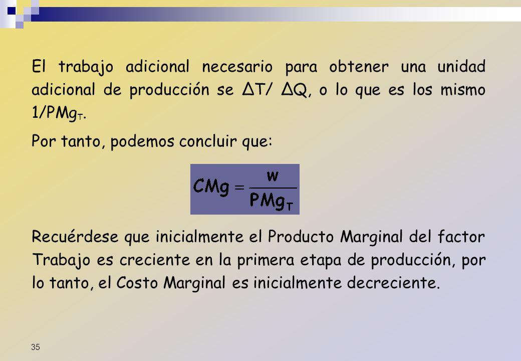El trabajo adicional necesario para obtener una unidad adicional de producción se ΔT/ ΔQ, o lo que es los mismo 1/PMgT.