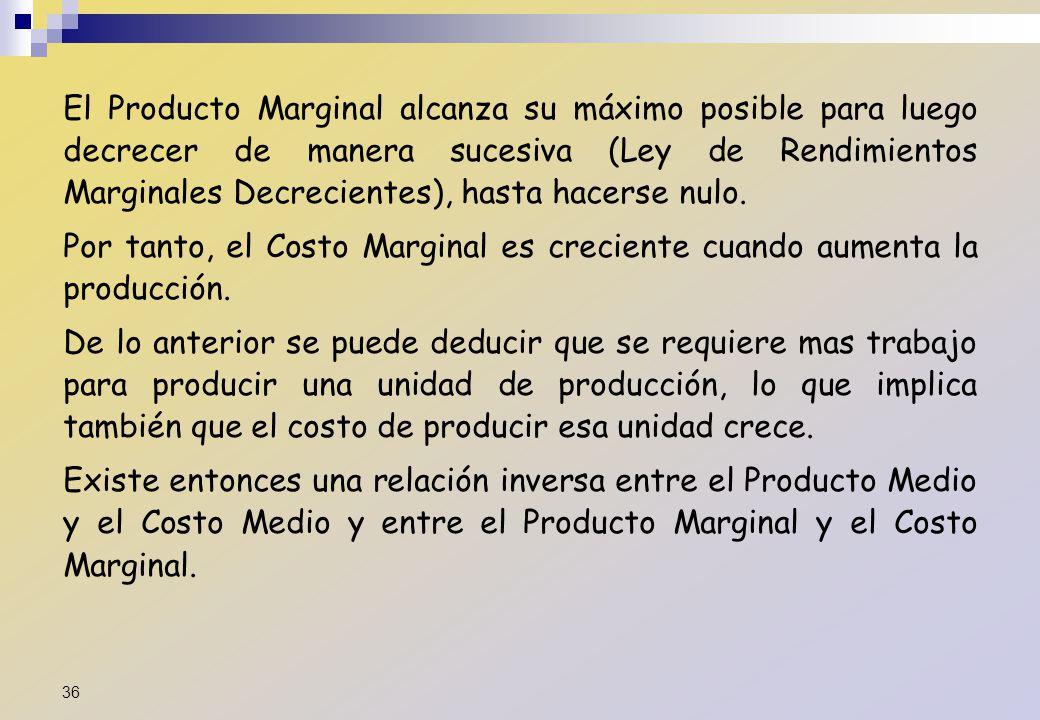 El Producto Marginal alcanza su máximo posible para luego decrecer de manera sucesiva (Ley de Rendimientos Marginales Decrecientes), hasta hacerse nulo.