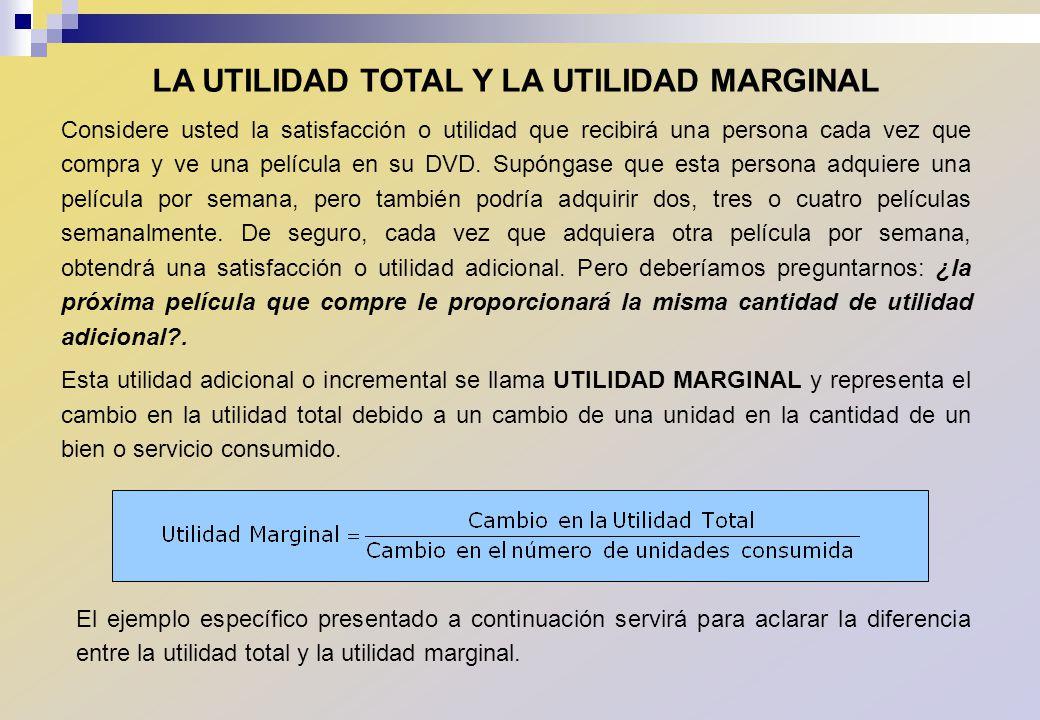 LA UTILIDAD TOTAL Y LA UTILIDAD MARGINAL