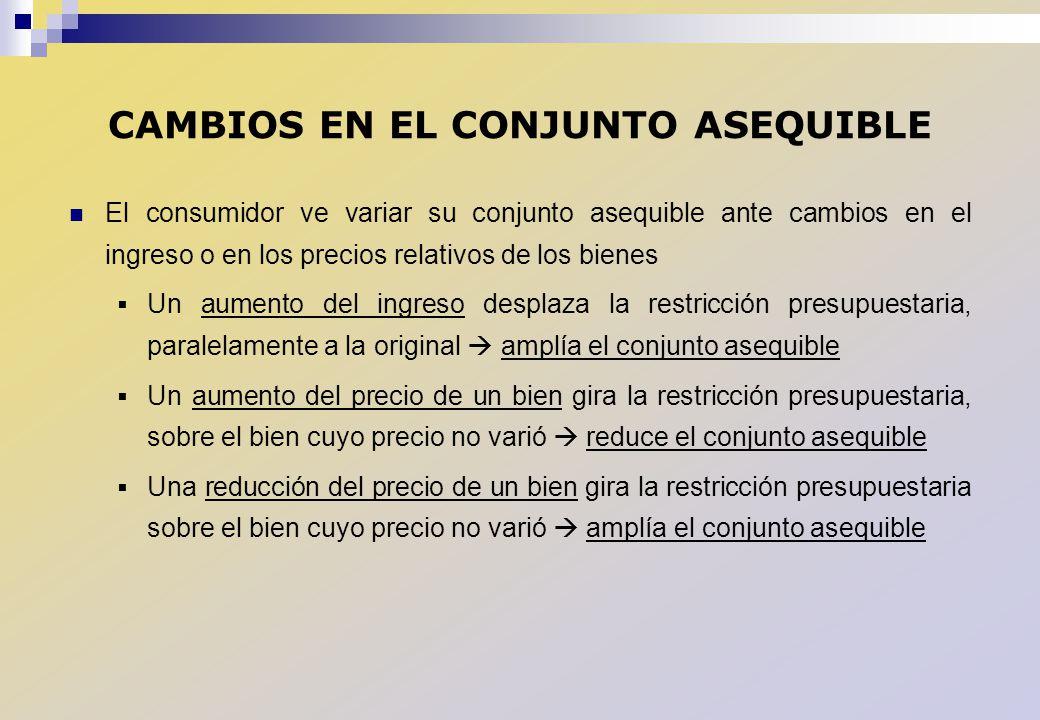 CAMBIOS EN EL CONJUNTO ASEQUIBLE