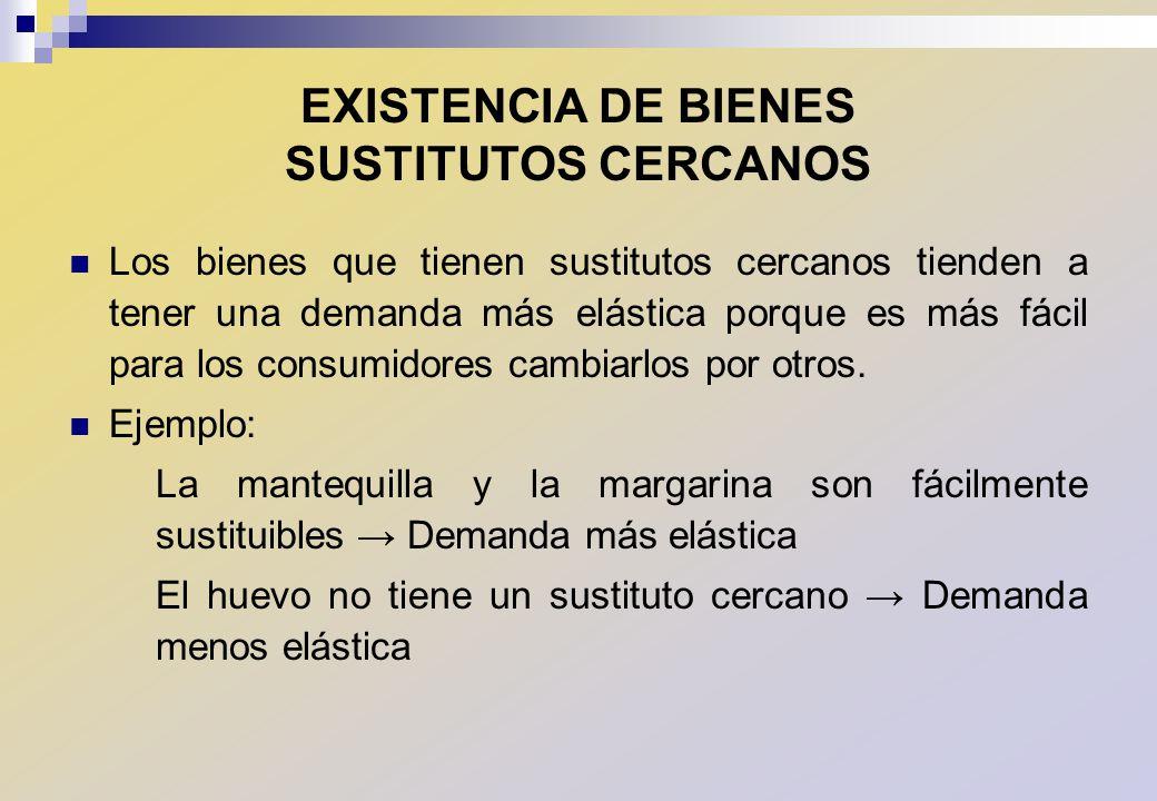 EXISTENCIA DE BIENES SUSTITUTOS CERCANOS