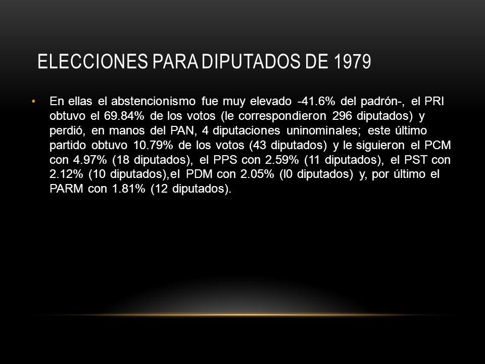 Elecciones para diputados de 1979