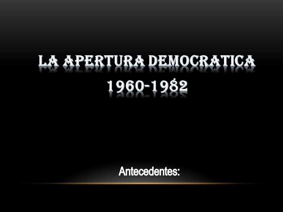 La Apertura DEMOCRATICA 1960-1982
