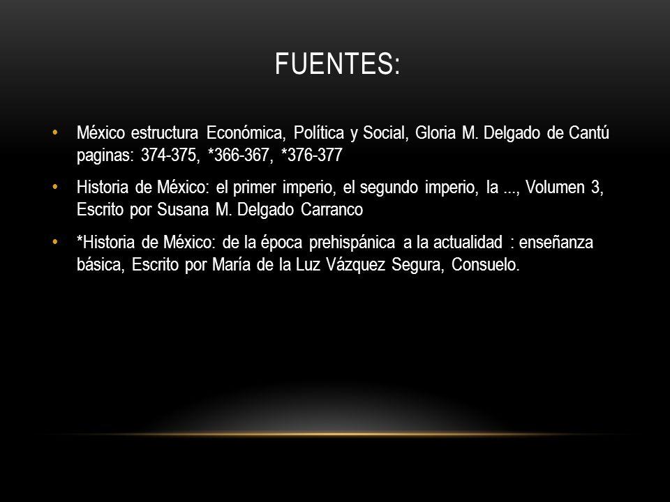 Fuentes: México estructura Económica, Política y Social, Gloria M. Delgado de Cantú paginas: 374-375, *366-367, *376-377.