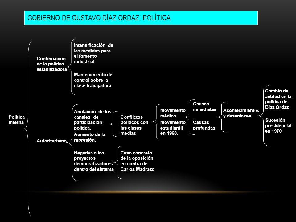 GOBIERNO DE GUSTAVO DÍAZ ORDAZ: POLÍTICA