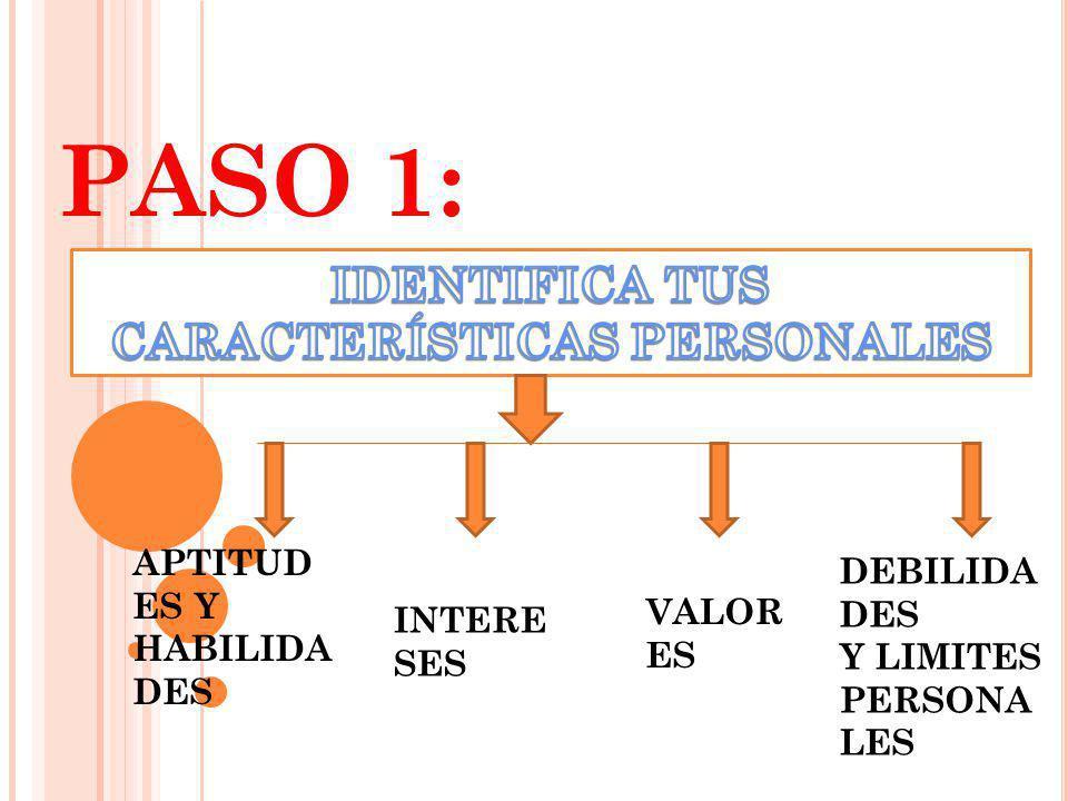 IDENTIFICA TUS CARACTERÍSTICAS PERSONALES
