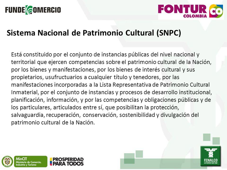Sistema Nacional de Patrimonio Cultural (SNPC)