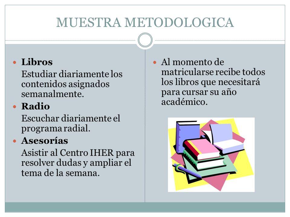 MUESTRA METODOLOGICA Libros