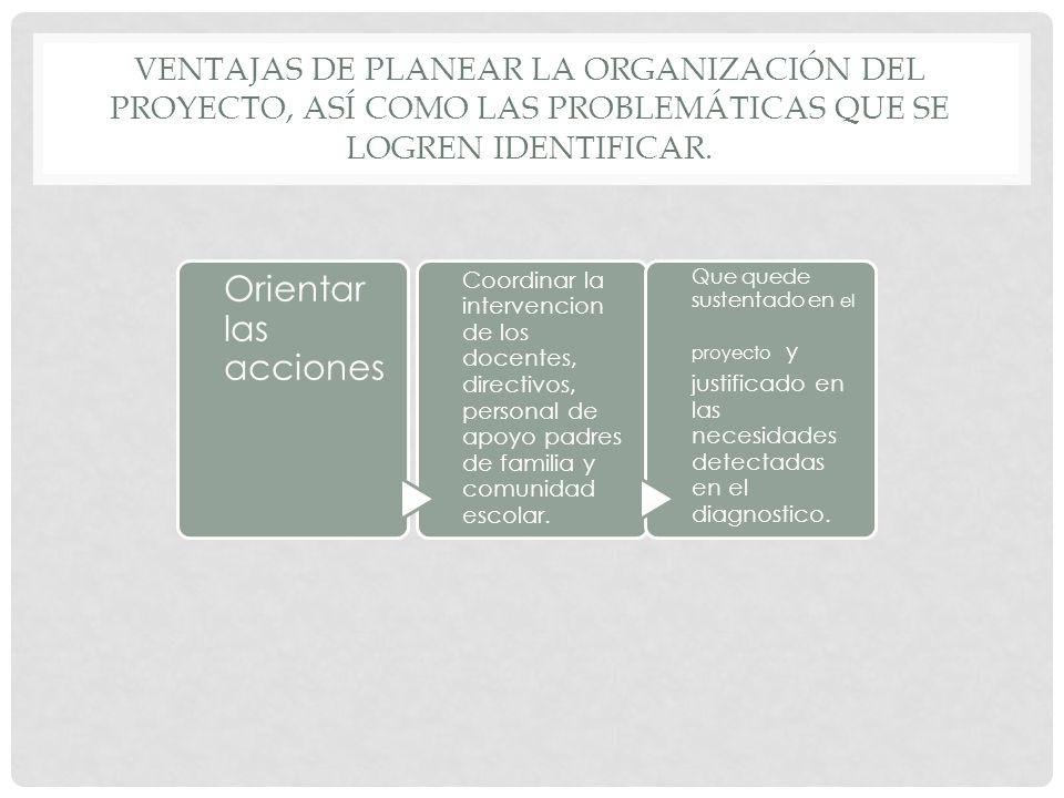 Ventajas de planear la organización del proyecto, así como las problemáticas que se logren identificar.