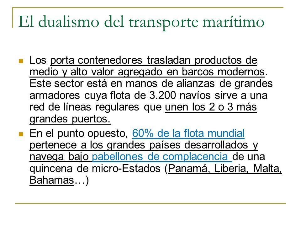 El dualismo del transporte marítimo