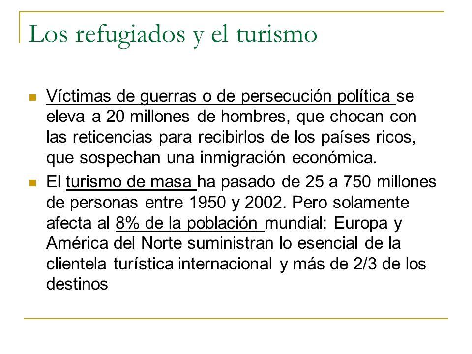 Los refugiados y el turismo