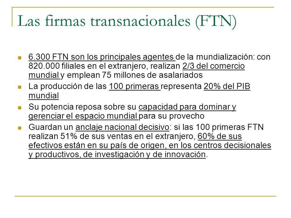 Las firmas transnacionales (FTN)
