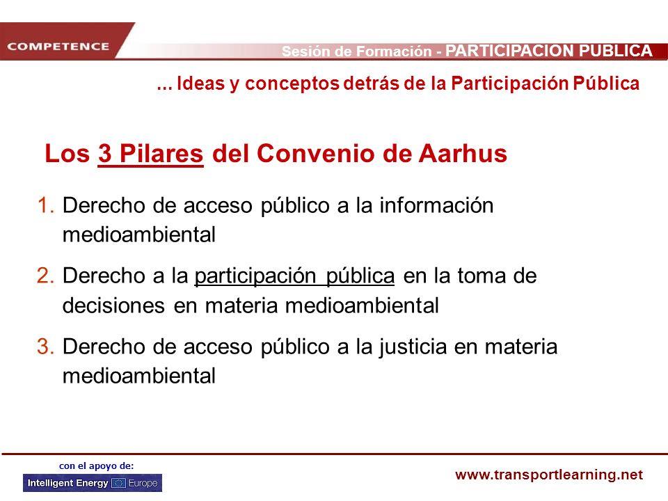 Los 3 Pilares del Convenio de Aarhus