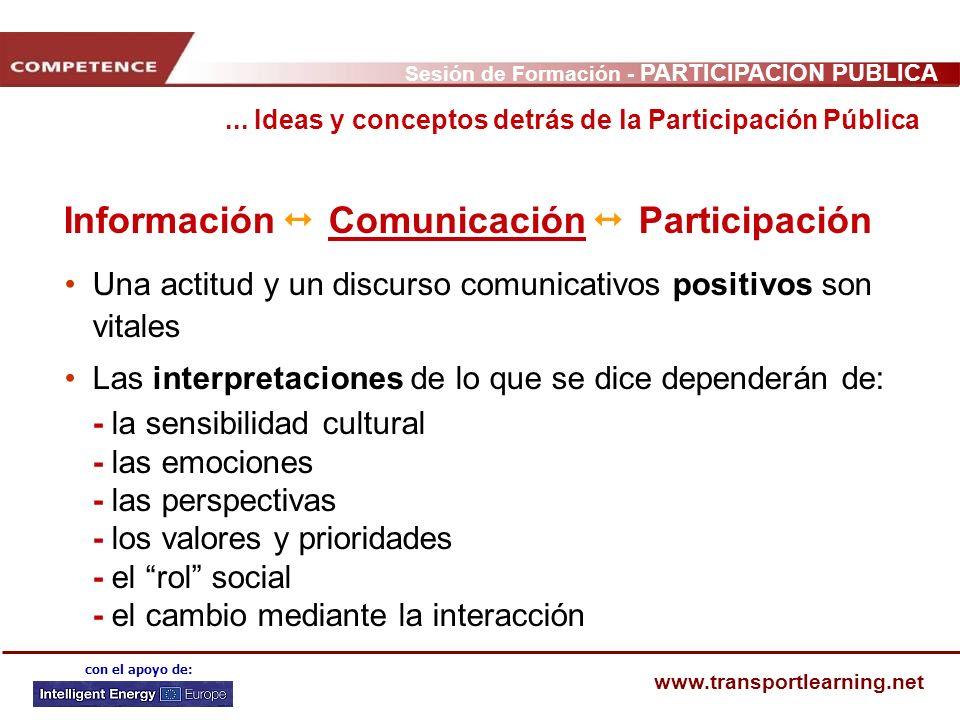 Información  Comunicación  Participación