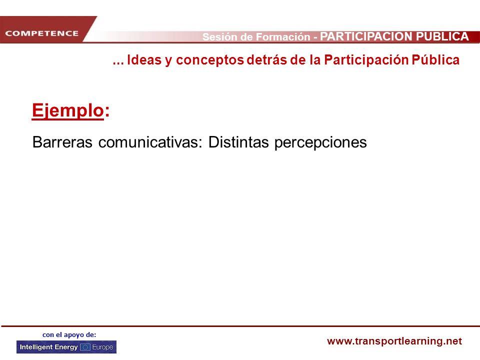 Ejemplo: Barreras comunicativas: Distintas percepciones