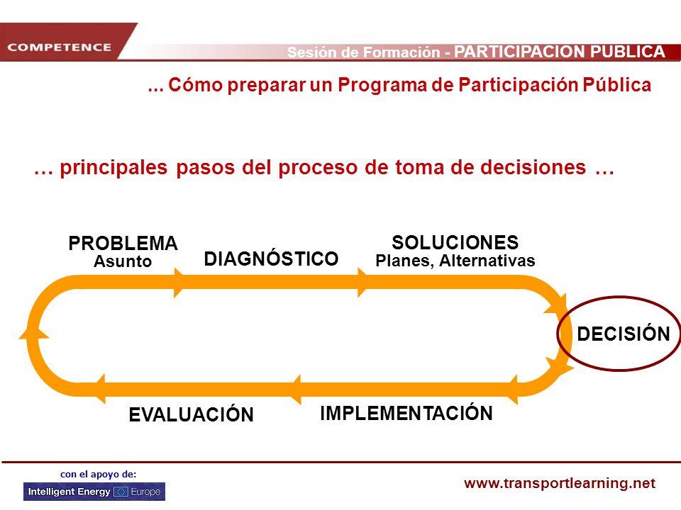 … principales pasos del proceso de toma de decisiones …