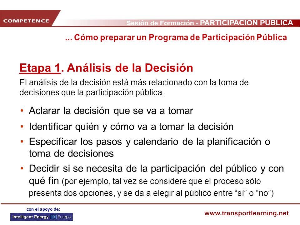 Etapa 1. Análisis de la Decisión