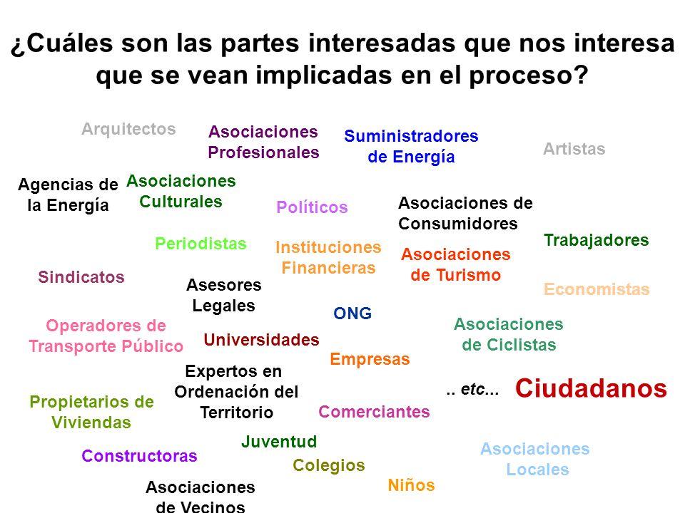¿Cuáles son las partes interesadas que nos interesa que se vean implicadas en el proceso