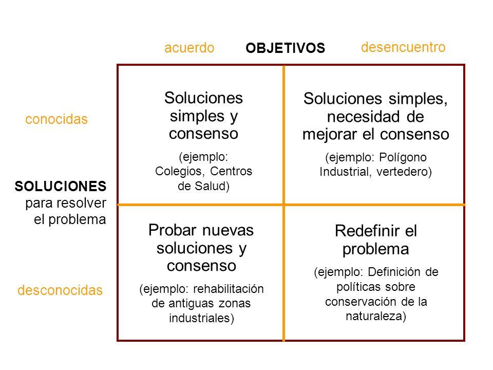 Soluciones simples y consenso