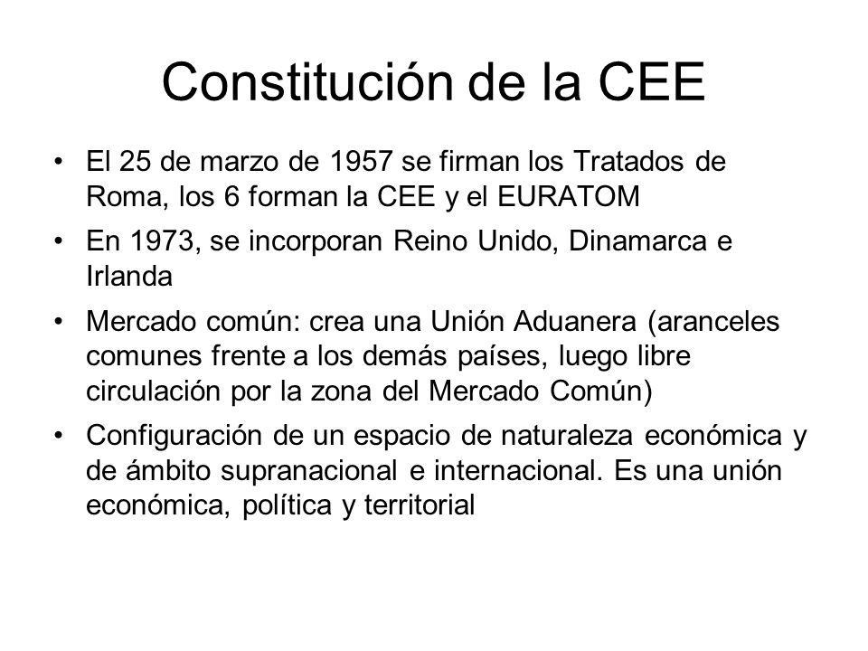 Constitución de la CEE El 25 de marzo de 1957 se firman los Tratados de Roma, los 6 forman la CEE y el EURATOM.