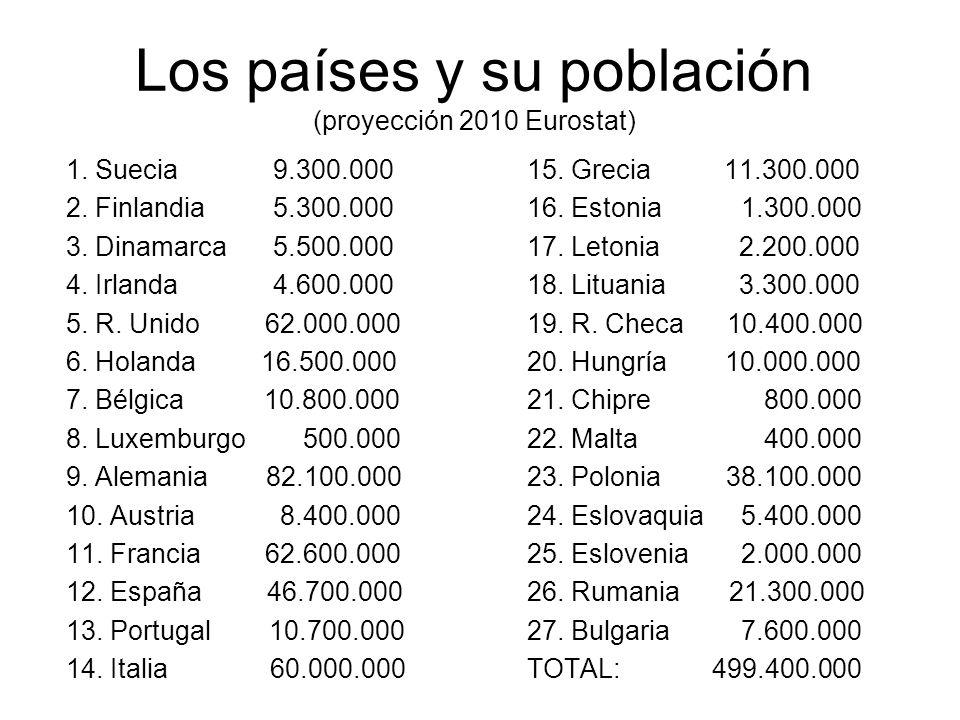 Los países y su población (proyección 2010 Eurostat)
