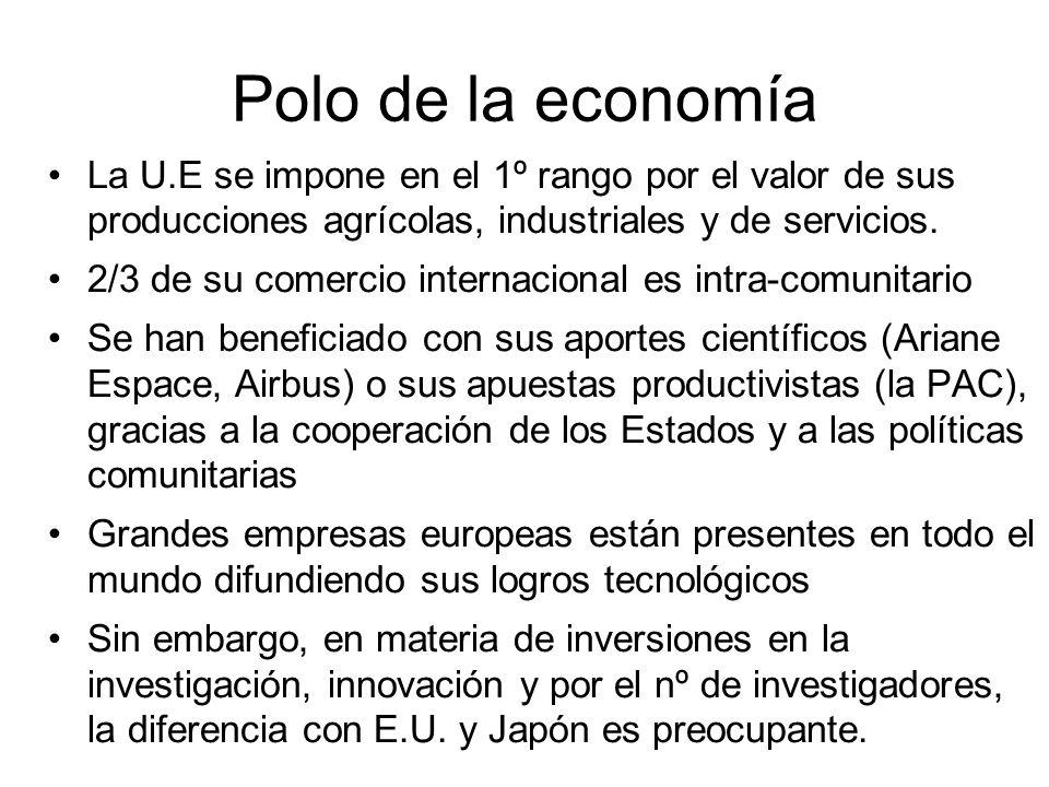Polo de la economíaLa U.E se impone en el 1º rango por el valor de sus producciones agrícolas, industriales y de servicios.