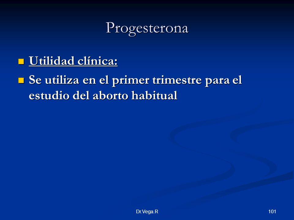 Progesterona Utilidad clínica: