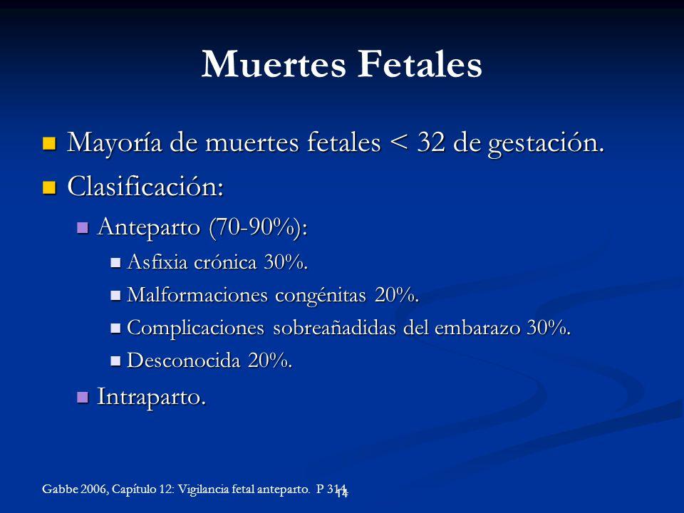 Muertes Fetales Mayoría de muertes fetales < 32 de gestación.