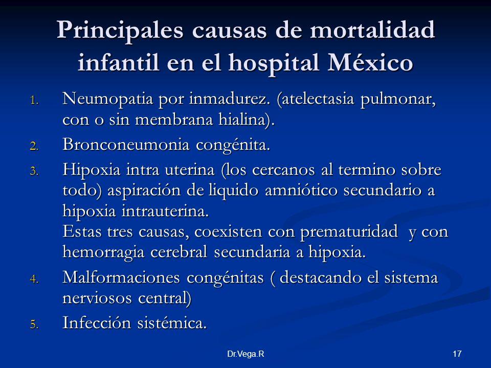 Principales causas de mortalidad infantil en el hospital México