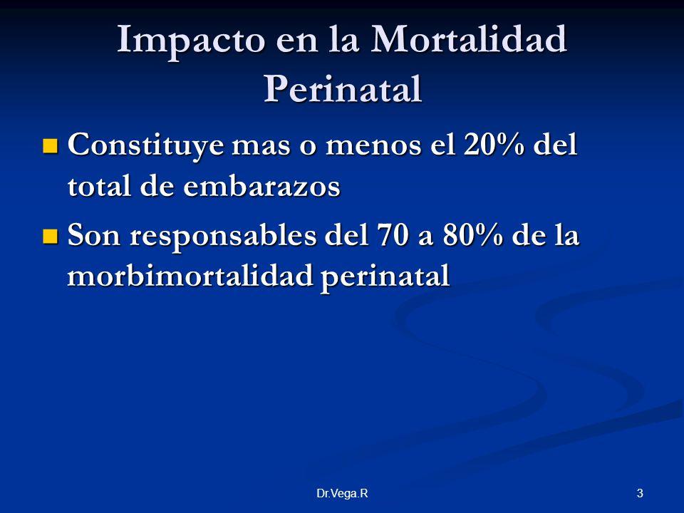 Impacto en la Mortalidad Perinatal