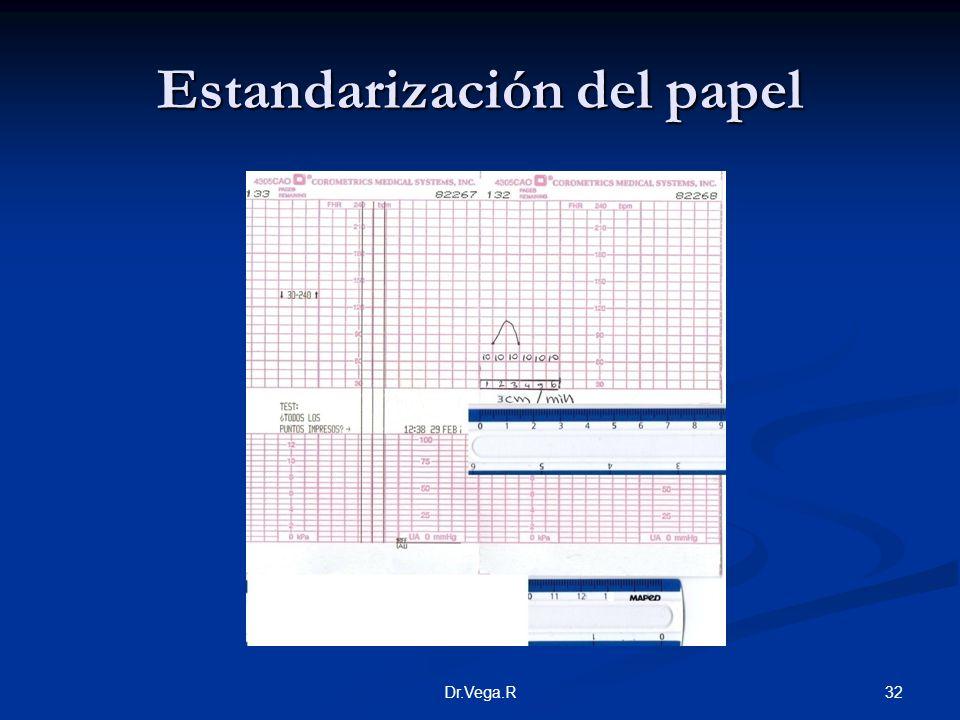 Estandarización del papel