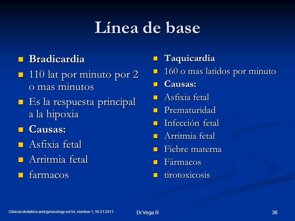 Línea de base Bradicardia 110 lat por minuto por 2 o mas minutos