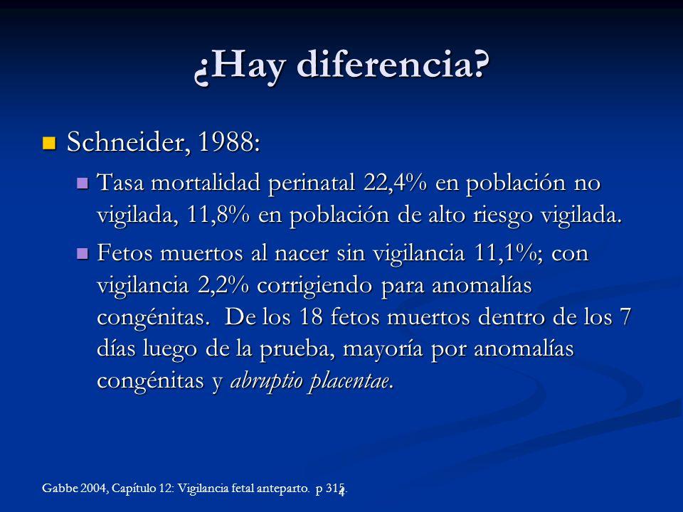 ¿Hay diferencia Schneider, 1988: