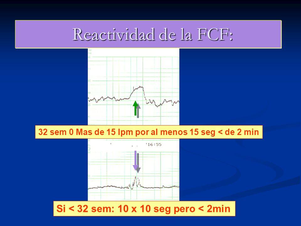 Reactividad de la FCF: Si < 32 sem: 10 x 10 seg pero < 2min