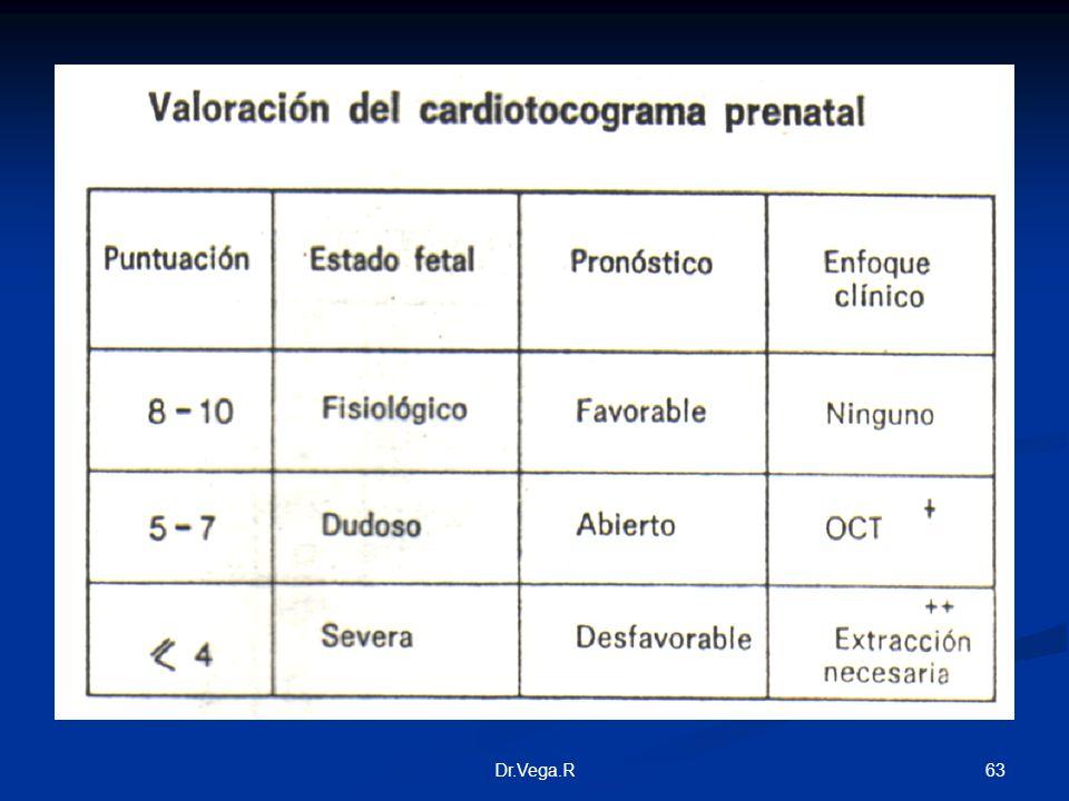 Dr.Vega.R