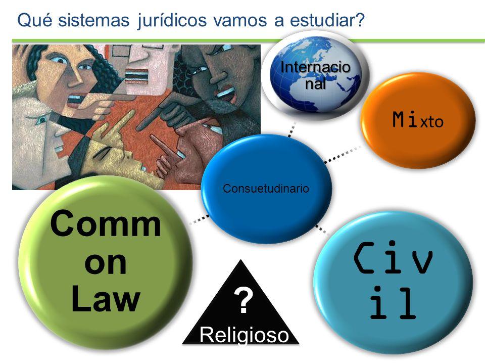 Civil Common Law Mixto Religioso