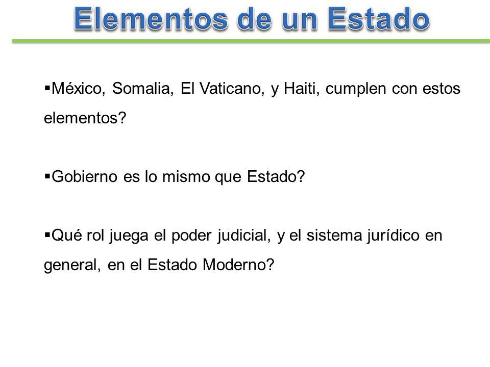 Elementos de un Estado México, Somalia, El Vaticano, y Haiti, cumplen con estos elementos Gobierno es lo mismo que Estado