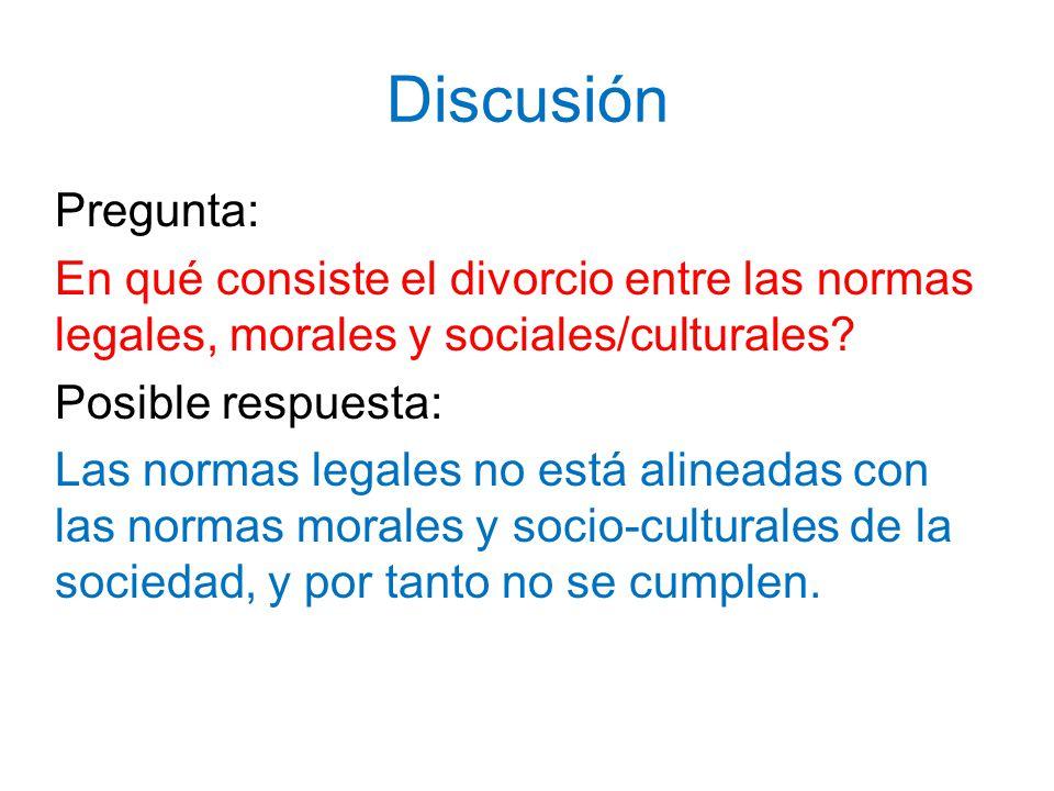 Discusión Pregunta: En qué consiste el divorcio entre las normas legales, morales y sociales/culturales