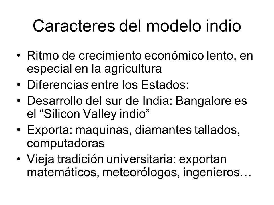 Caracteres del modelo indio