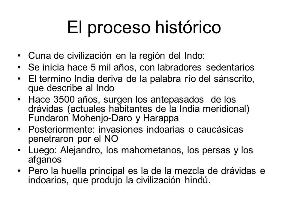 El proceso histórico Cuna de civilización en la región del Indo: