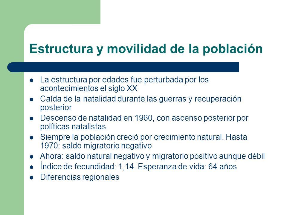 Estructura y movilidad de la población