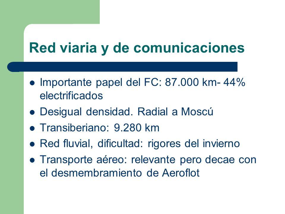 Red viaria y de comunicaciones