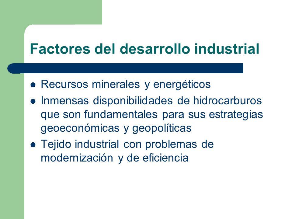 Factores del desarrollo industrial