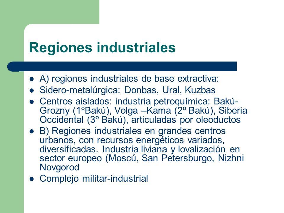 Regiones industriales