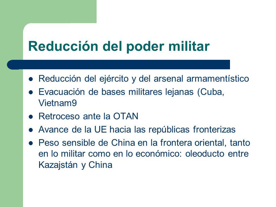 Reducción del poder militar