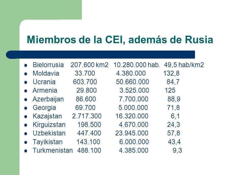 Miembros de la CEI, además de Rusia
