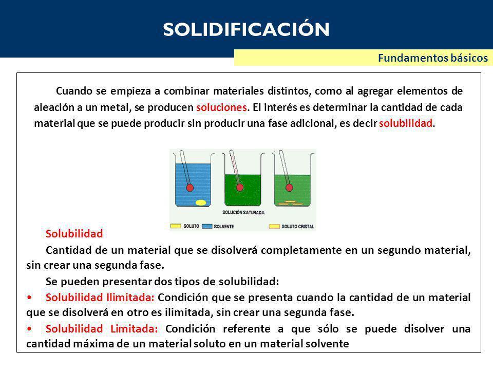 SOLIDIFICACIÓN Fundamentos básicos Solubilidad