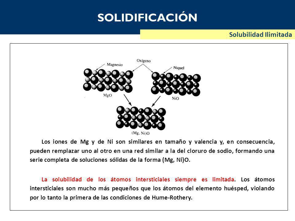 SOLIDIFICACIÓN Solubilidad Ilimitada